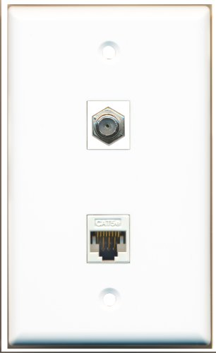 Front White Module Plate - RiteAV - 1 Coax F Type and 1 Cat5e Ethernet Port Wall Plate White