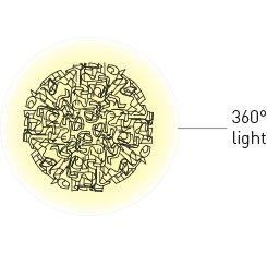 carbon E27 Slamp Veli Ceiling//Wall Light 53/cm 53 cm