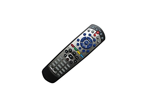 Network Control (Universal IR Learning Remote Control for Dish TV SAT AUX DVD Network TV2 DVR)