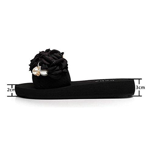 UK3 Gruesa y 5 CN35 Sandalias de de MuMa Verano Playa Mujer Marino Chanclas Zapatillas para Antideslizantes Zapatillas Zapatos Azul Color de y Suela Black Sandalias EU36 Tamaño y xYO4POSg0
