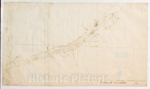 Historic Pictoric Map, 1760 [Sketch map of the St Lawrence River from the Fort de la PreIsentation to Lake Ontario], Vintage Wall Art : 60in x 36in (Map Of Lake Ontario And St Lawrence River)