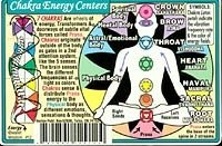 Helion Communications - Chakra Centers - Wallet Cards