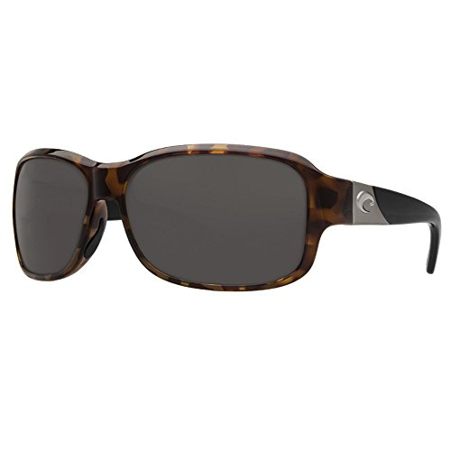 Costa del Mar Women's Inlet IT 76 OGP Polarized Round Sunglasses, Retro Tortoise w/Black, 58.0 - Is Costa Mar Del Where