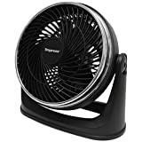 - Impress 8-Inch Turbo Velocity Fan IM-718TC