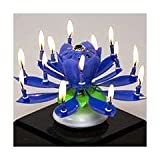 1 X The Amazing Happy Birthday Candle - BLUE