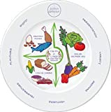 "Portion Control Plate 10"" for Weight Loss, Diabetes and Healthier Diets. Educational, visual tool for adults and children by Dietitian Amanda Clark with protein, carbohydrate and vegetable sections"