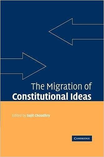 Migration constitutional ideas