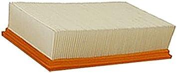 NT361 2 Flachfaltenfilter R 283//3 passend für Kärcher 6.904-206 6.904-367