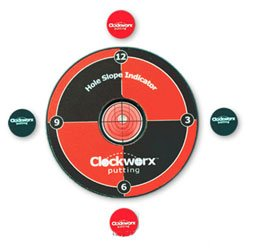 Medicus Clockworx Hitting Mat