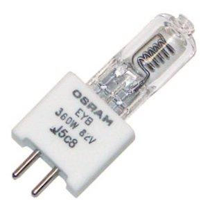 Led Light Bulb Market Analysis - 6
