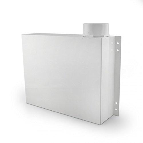 - RadonAway 23003-1 GP500 Radon Mitigation Box Fan, 3