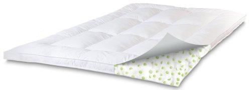 UPC 096675605121, SensorPEDIC Memory Loft Classic 2.5-Inch Memory Foam/Fiber Bed Mattress Topper Full Size, White