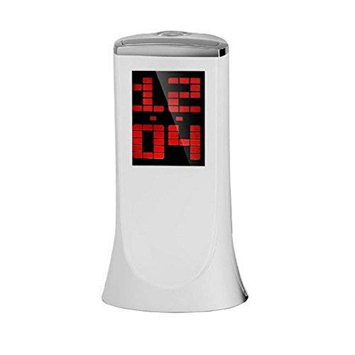 Relojes de alarma Pantalla Pantalla LED Digital ...