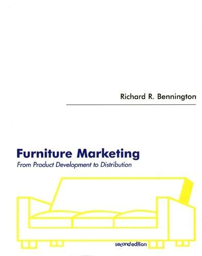 Furniture Marketing: From Product Development to Distribution