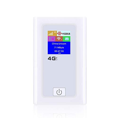 4G WiFi Router Car Mobile Hotspot Wireless Broadband Pocket Mifi Unlock LTE Modem Wireless WiFi Extender Repeater Mini Router Wi