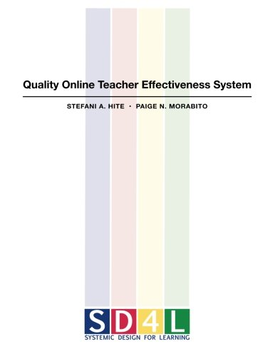 Quality Online Teacher Effectiveness System: Rubrics