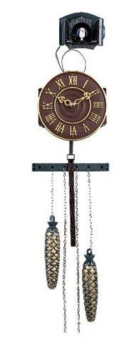 Coocoo collectibles - Coo coo clock pendulum ...