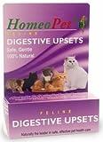 HomeoPet Feline Digestive Upsets