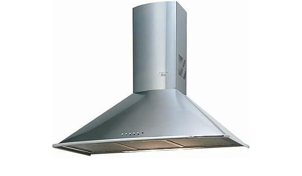Teka DM 90 - Campana (900 mm, 500 mm, 1095 mm, 40 W, Acero inoxidable, 310 W): Amazon.es: Hogar