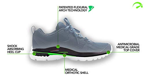 SelectFlex® WORLD'S ONLY ADJUSTABLE-ARCH ORTHOTIC INSOLE, Custom Arch Support: Plantar Fasciitis, Neuropathy, Flat Feet, Overpronation, Aching Feet, Foot Pain, Mortons Neuroma, Low Back Pain.Men/Women by SelectFlex (Image #3)