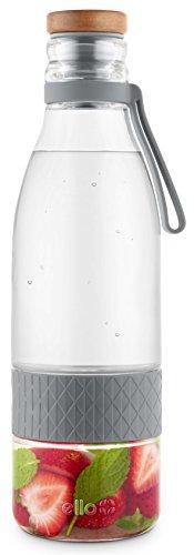 Zest Ello Water Bottle
