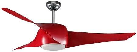 Lúzete - Ventilador tormes(3p58, 2x40wg9), color rojo: Amazon.es ...