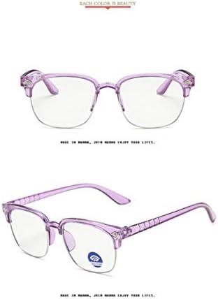 Miwaimao 丸メガネ,リベットアンチブルーライトメガネキッズスクエアメガネボーイズガールズクリアレンズアイウェアアンチUV眼鏡、TRパープル