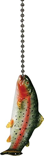 Trout Package (River's Edge Trout Fan Pull 352)