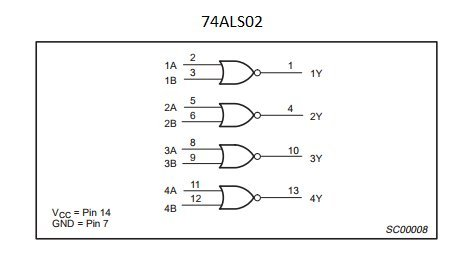 - Logic IC - 74ALS02 Quad 2-Input NOR Gate - 4 pieces
