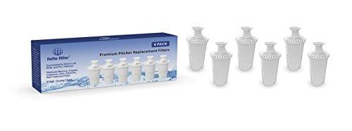 water filter brita ultramax - 5
