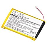 Replacement For SONY NWZ-E43GF Battery Accessory