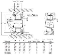 Utilcell célula carga mod.740 de 15 Tn: Amazon.es: Industria ...