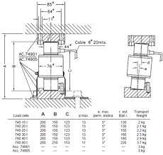 Utilcell célula carga mod.740 de 15 Tn: Amazon.es: Industria, empresas y ciencia