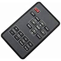 Universal Replacement Remote Control Fit For Infocus IN102 IN104 IN150 DLP Projector
