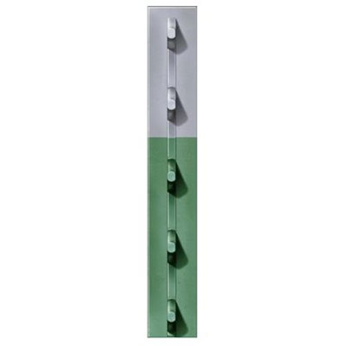 Bestselling Equal Thread Length Rods & Studs