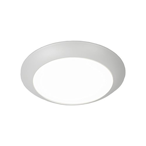 Wac Led Lighting