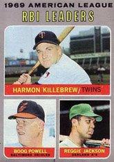 1970 Topps Regular (Baseball) Card# 64 Jackson/Killebrew/Powell VGX Condition