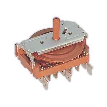 DOJA Industrial | Selector HORNO 8/P TEKA multifuncion | Horno ...