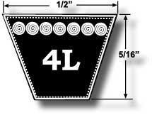 4L940 Kevlar Mower V Belt Kevlar Belts