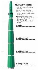 3-teilig Unger TELE PLUS 125 SYSTEM 3,70m