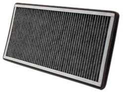WIX Filters - 24827 Cabin Air Panel, Pack of 1