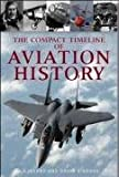 THE COMPACT TIMELINE OF AVIATION HISTORY (COMPACT TIMELINE) (COMPACT TIMELINE)