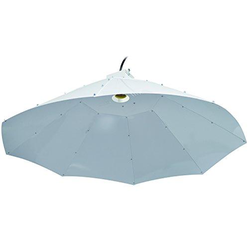 ic Vertical Grow Light Reflector Hood (Vertical Reflector)