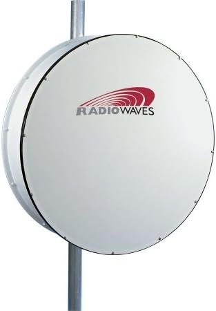 Radio Waves HPD6-5.2NS - Antena para Plato de Doble ...