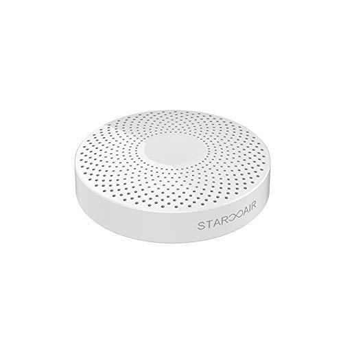 Portable Mini Car Odor Eliminator, Reusable Fridge Deodorizer, Odor Absorbers for pet smell, Deodorization for Shoes or Closet, Refrigerator Air Purifier, Ozone Generator, USB Recharg for Travel