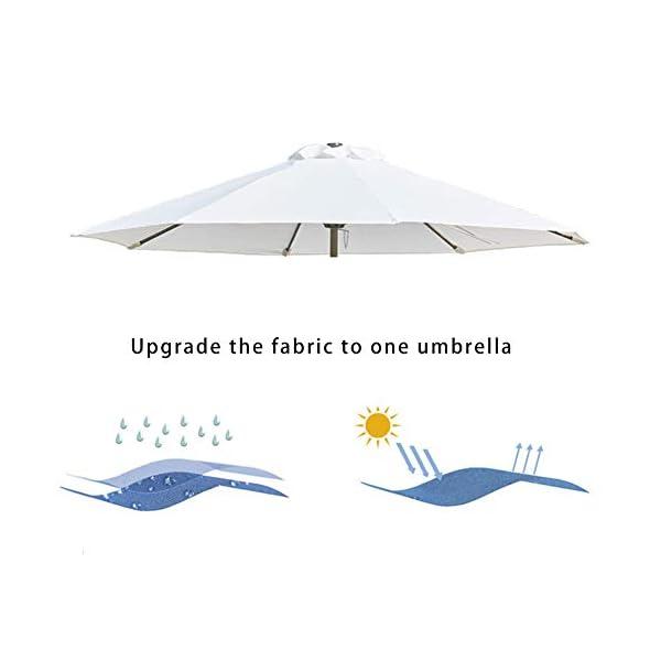 MENG Ombrellone Esterno da 2,5 M Ombrellone Tondo di Ferro Ombrelloni con Protezione Solare E UV Ombrelloni da Giardino… 2 spesavip