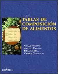 Tablas de composición de alimentos Ciencia Y Técnica: Amazon.es: Moreiras Tuni, Olga, Carbajal, Ángeles, Cabrera Forneiro, Luisa, Cuadrado Vives, Carmen: Libros