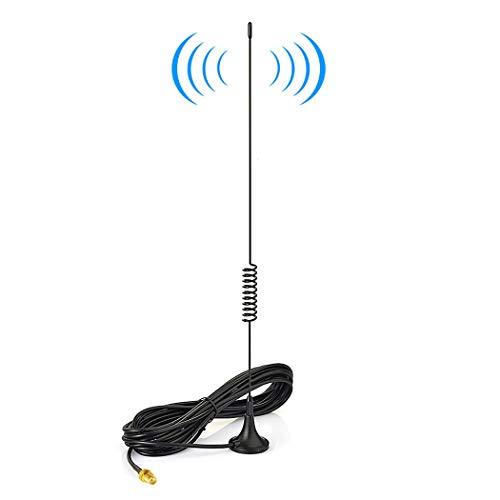 Most Popular Radio Antennas