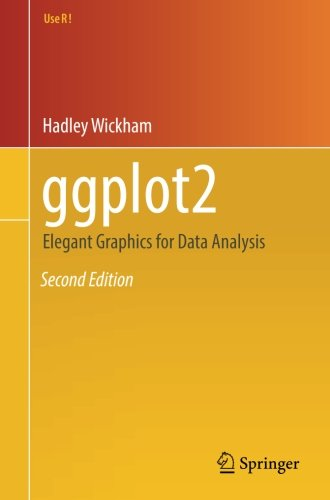 ggplot2: Elegant Graphics for Data Analysis (Use R!)