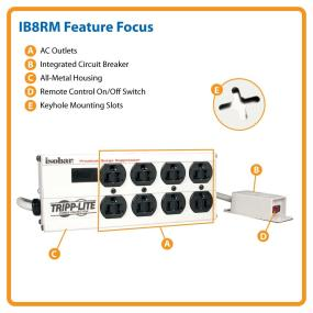 ISOBAR8RM Feature Focus